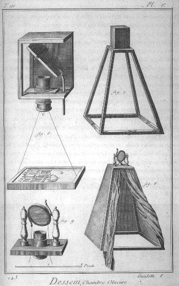 カメラオブスクラ 『百科全書』(フランス/1772年)図版