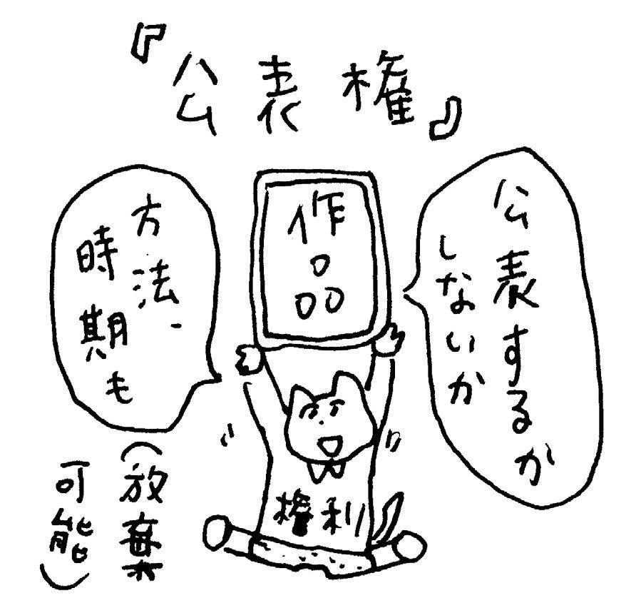 イラストレーターと著作権-03-03