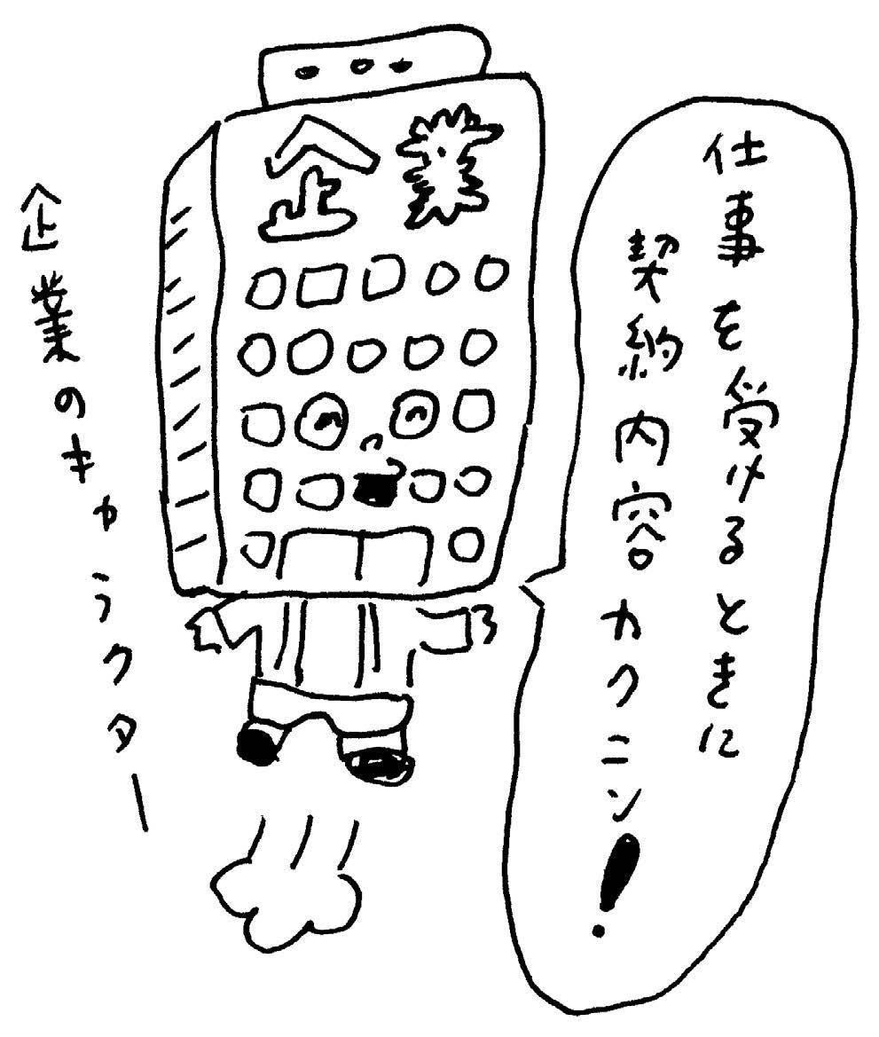 イラストレーターと著作権-05-03