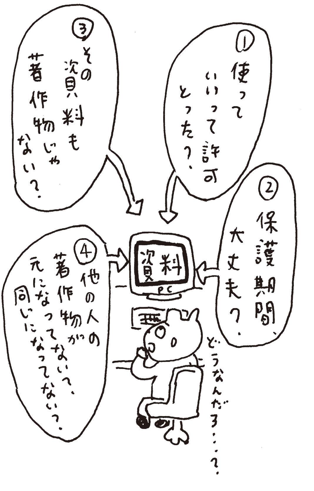 イラストレーターと著作権-06-01
