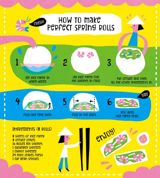 アンヤラット渡辺 How to make perfect spring rolls